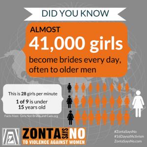 Zonta International Child Bride Stat Poster