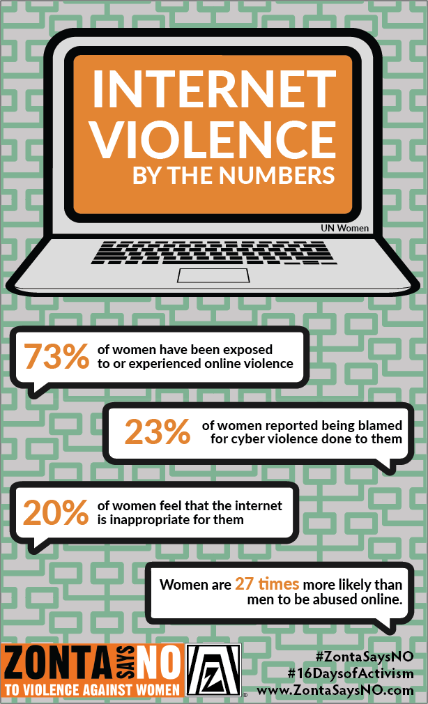 Zonta Online Anti-violence Campaign Poster